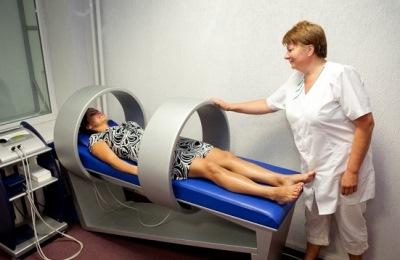 Процедура магнитотерапия
