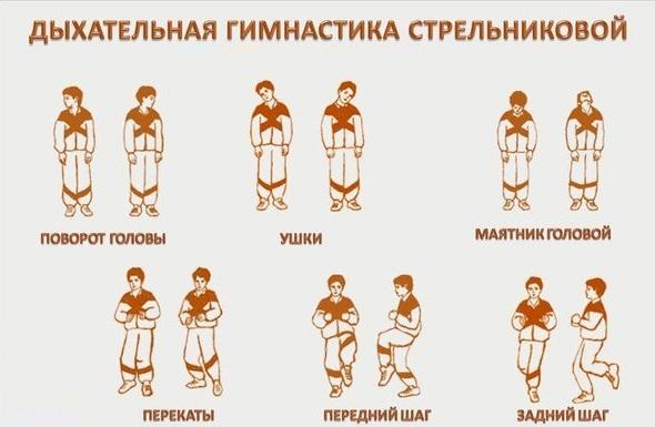Дыхательные упражнения по системе Стрельниковой